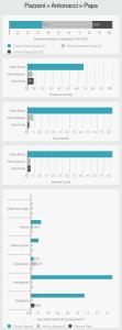 om-infografica-2015_05_surroghe_1