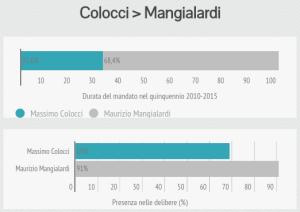 om-infografica-2015_05_surroghe_5