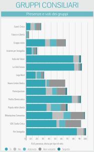 om-infografica-2015_06_gruppi_1