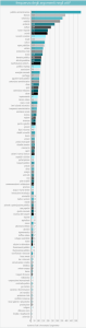 om-infografica-2015_07_argomenti_2